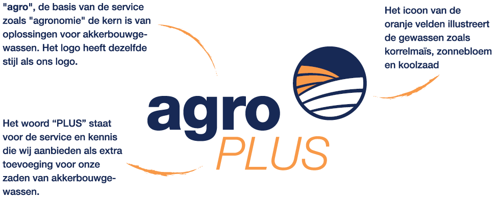 agroplus%20BE-NL.PNG
